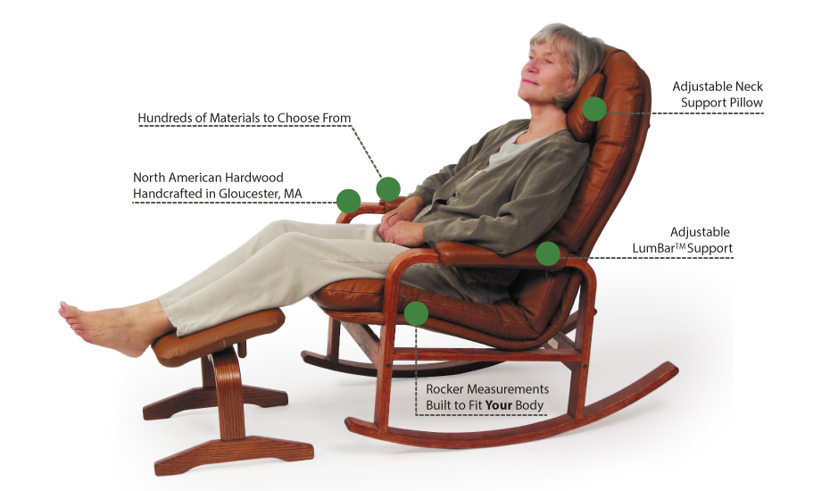 Ergonomic furniture made to fit your body for Chair design ergonomics