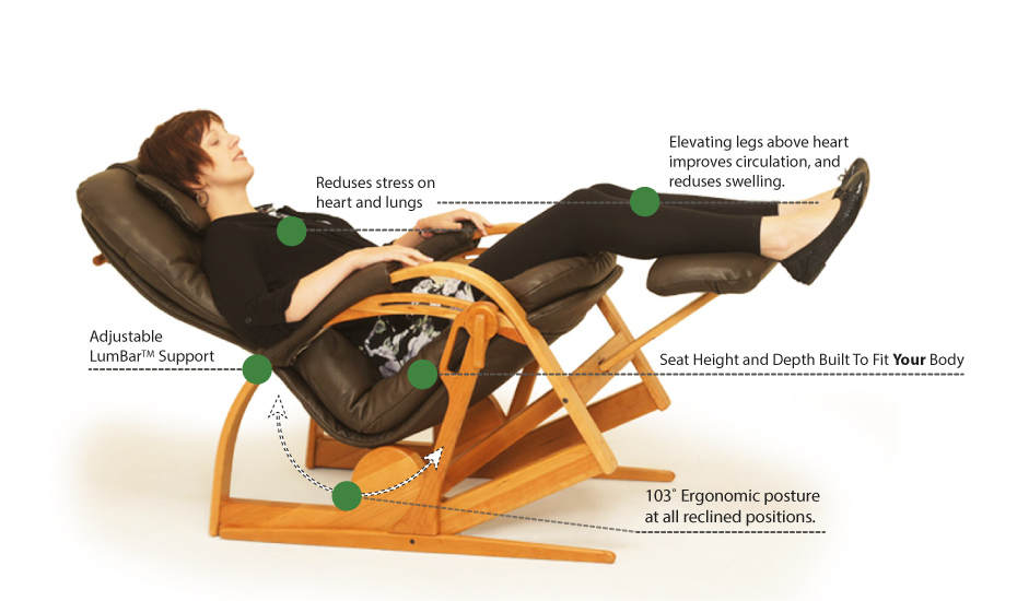 Ergonomics Made To Fit Your Body Brigger Furniture